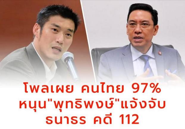 """โพลเผย คนไทย 97% หนุนดำเนินการ ม.112 กับ """"ธนาธร"""""""